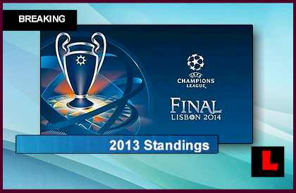 uefa champions league standings
