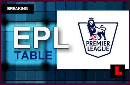 Epl table 2014 results score puts chelsea 1st english premier league - Today premier league results and tables ...