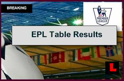 Epl table results today 2014 prompts epltable english premier league battle - Today premier league results and tables ...