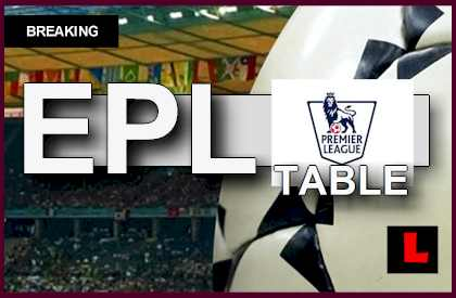 EPL Table 2014 Results Prompt English Premier League Rankings Update