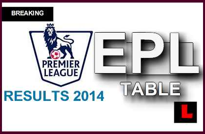 Epl table 2014 results man city surges in english premier league epltable - Today premier league results and tables ...