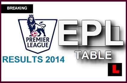 Scores & Fixtures