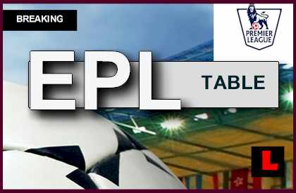 Epl table 2014 results today update epltable english premier league - Today premier league results and tables ...