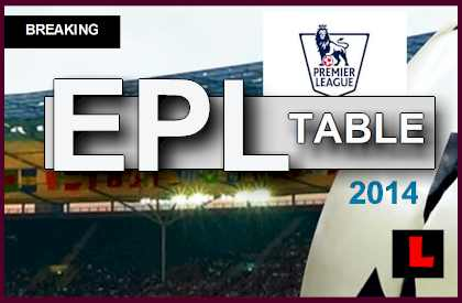 Epl table 2014 english premier league results today update rankings - Today premier league results and tables ...