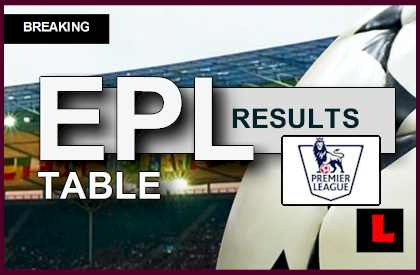 Epl table 2014 results today prompt updated scores rankings - Today premier league results and tables ...
