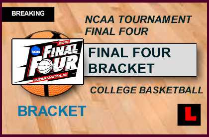 an overview of the march madness and the ncaa mens basketball tournament It's almost time for march madness, so find out when the ncaa 2018 when does the 2018 ncaa basketball tournament march madness for the men.