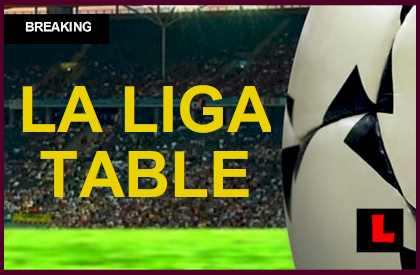 La liga results m bler med egna h nder - La liga latest results and table ...