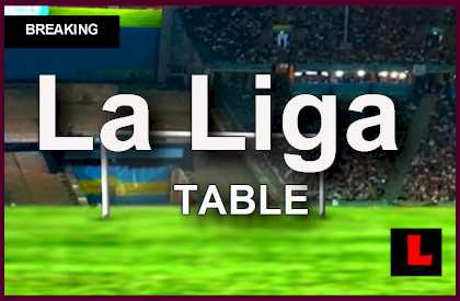 La liga table 2014 results today update bbva liga classification standings - La liga latest results and table ...