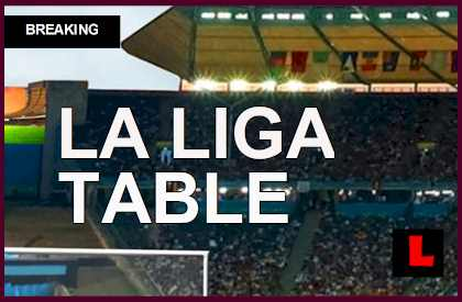 La liga table 2014 results today prompt bbva clasificaci n en vivo - Point table of spanish la liga ...
