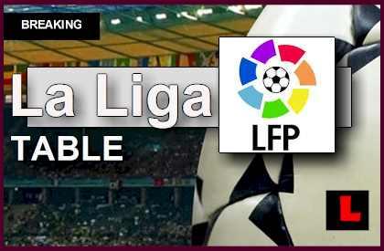 La liga table 2014 updated en vivo standings prompt elche vs eibar score - Point table of spanish la liga ...