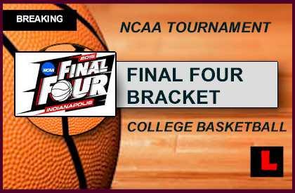 March Madness Men's Schedule 2015 Bracket Sets Final Four NCAA Tournament