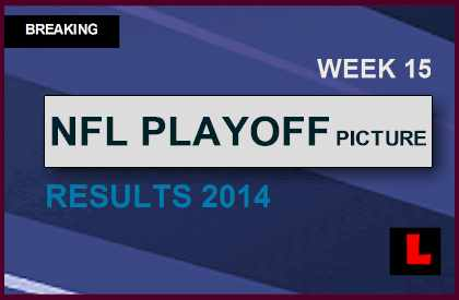 Current NFL Playoff